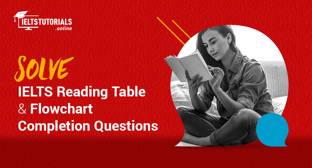 IELTS Reading Table & Flowchart Completion Questions Tips & Strategies